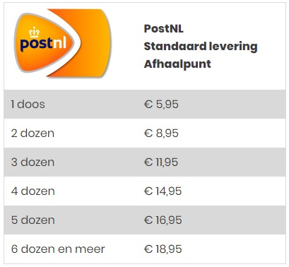 PostNL PackagingDirect